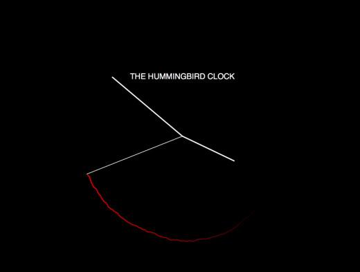 Cover art for The Hummingbird Clock