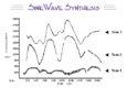 Haskins SineWave Synthesizer studies